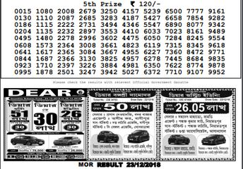 Lottery Sambad Today Result 4PM