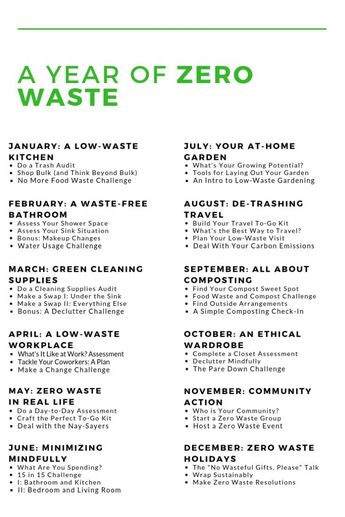 A Year of Zero Waste - #natural #Waste #Year