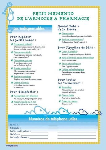 ORGANISATION A LA MAISON :: l'armoire à pharmacie, #armoire #maison #organisation #pharmacie, #Plannerorganization, Planner organization,