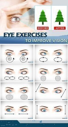 #Method #Recovering #Visual #Impairment #Improve #eyesight #vision #health