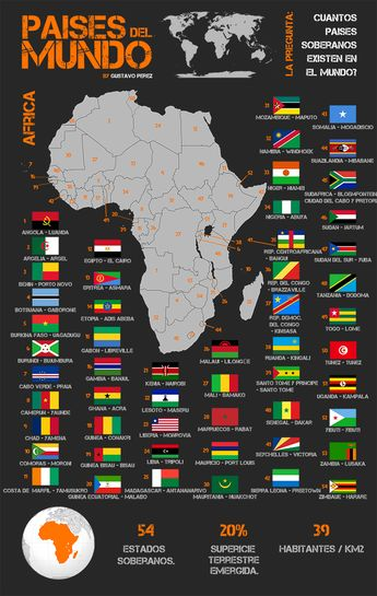 Países del Mundo - África