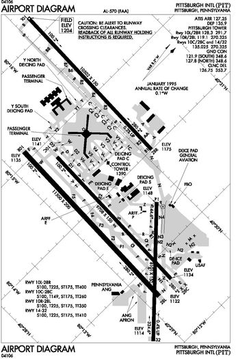 Fort Lauderdale Airport Diagram Poster By Vidicious