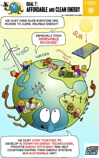 """Here is the comical representation of the Sustainable Development Goal (SDG) 7 - Affordable and Clean Energy. """"Ensure access to affordable, reliable, sustainable and modern energy for all."""" Targets for 2030 include access to affordable and reliable energy while increasing the share of renewable energy in the global energy mix. This would involve improving energy efficiency and be enhancing international cooperation to facilitate more open access to clean energy technology and more investment in"""