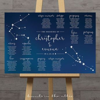 Constellation wedding table plan, celestial wedding seating chart, zodiac reception table, stars seating plan, space, night sky, DIGITAL