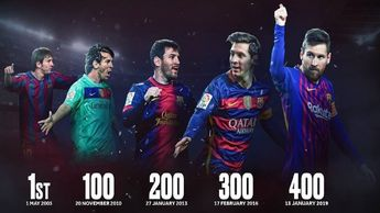 Lionel Messi becomes the first player to ever score 400 goals in La Liga | Messi 400th Goals