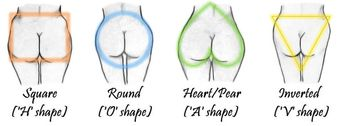 … YES YOU… can have the #HEARTBUTT everyone wants!  Even booties that seem hopeless (you know who you are with that negative self-talk and skepticism) CAN CHANGE SHAPE with the proper information and techniques. Here are a few before and after's to help get your mind right! Get out of your own way, let go of limiting beliefs and ASHLEY-IZE your butt!