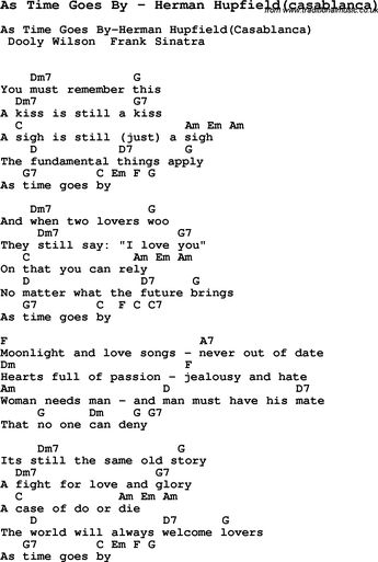 Song Lyrics With Guitar Chords For The First Cut Is The De