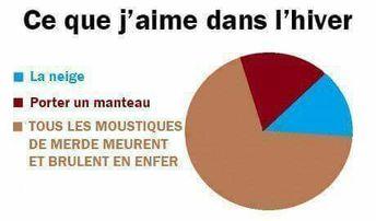 Images Droles Francais (#aléatoire # Aléatoire ... ) =) #aleatoire #droles #francais #images #imagesdrolesfrancais