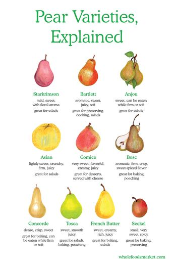 Making the Most of Pear Season