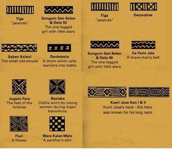 I found this link to a wonderful online exhibit on African Mudcloths . I've always known there were meanings behind those symbols and ...