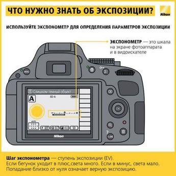 Полезные шпаргалки для начинающего фотографа