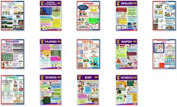 Wall Decors, Classroom Structuring and