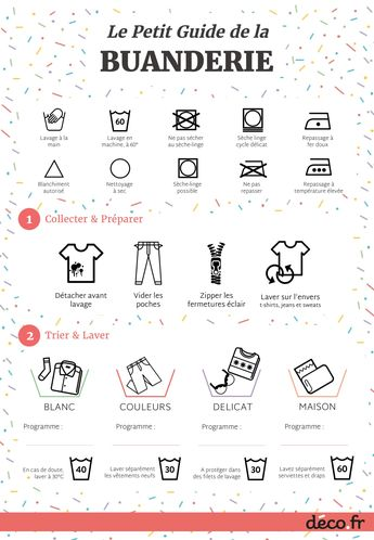 Comment faire la lessive ? Le b.a.-ba en une infographie - M6