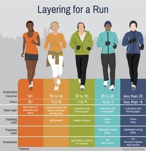 Running in the Winter: Advice from a Boston Marathon Winner