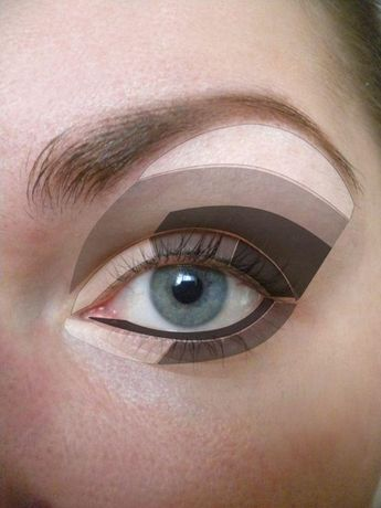 Eye Shadow Apply which shade where to apply eyes
