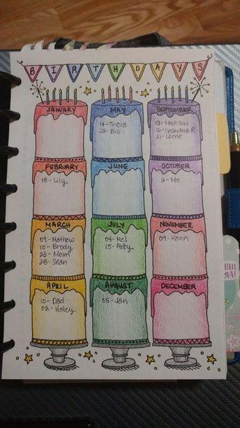 Vous avez besoin d'inspiration pour la résolution du Nouvel An de votre journal de balle?
