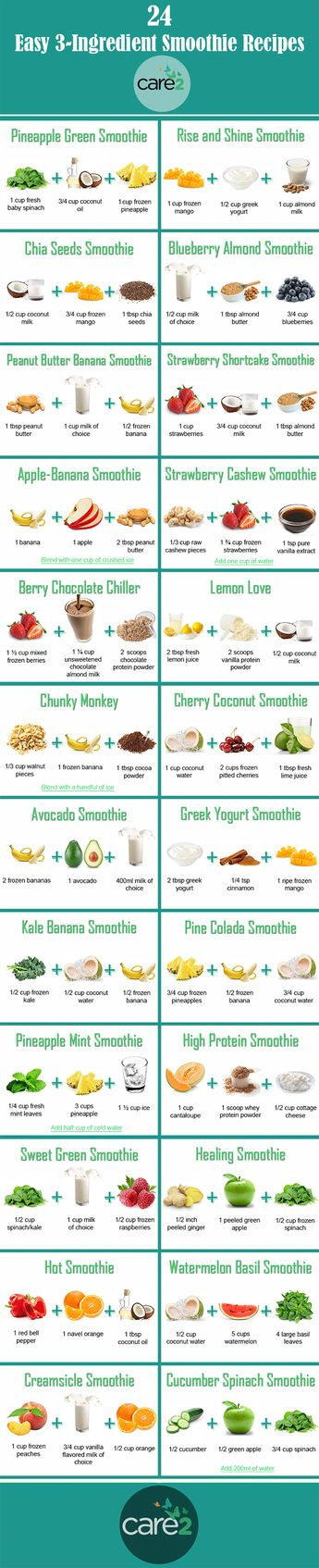 24 Easy 3-Ingredient Smoothie Recipes | Care2 Healthy Living