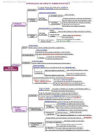 Direito administrativo completo em mapas mentais