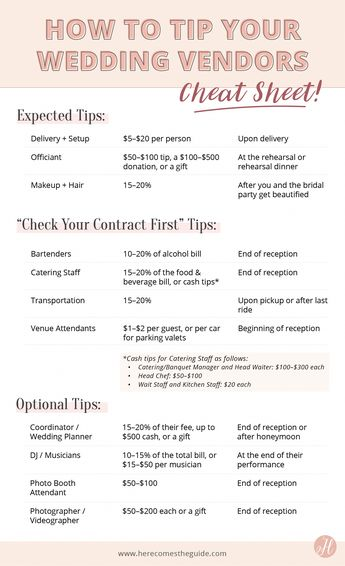 Simple furnished How to plan wedding check my reference