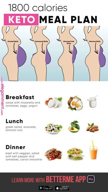 #effective #Individual #loss #Meal #Plan #Training #weight