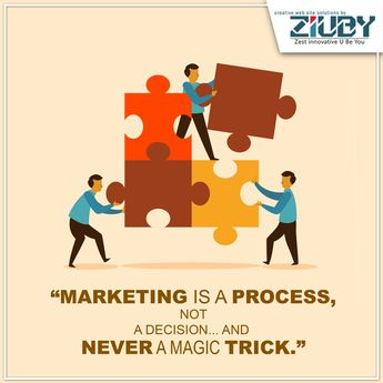 Get all website Marketing solution at #Ziuby To know more about #Ziuby visit us... ziuby.com