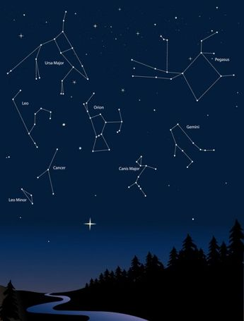 night sky with collection of constellations