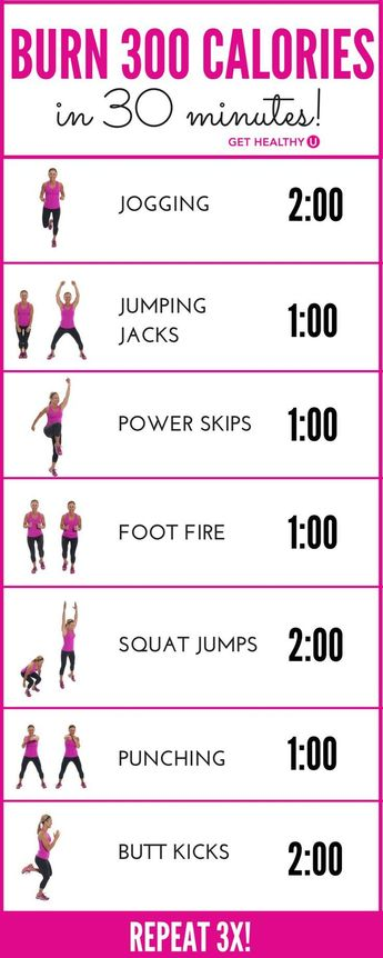 Burn 300 Calories With This Bodyweight Workout