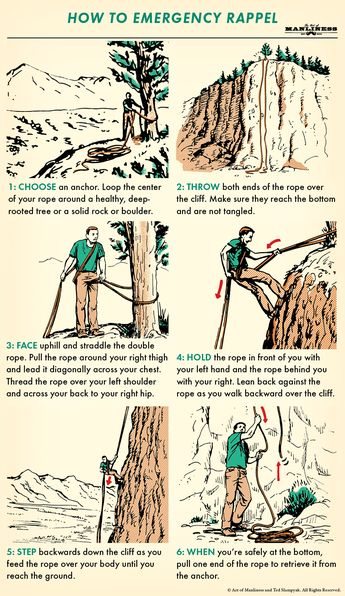 How to Rappel in an Emergency