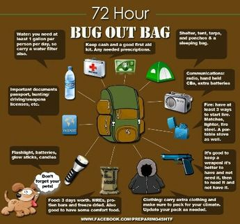 72 Hour Bug Out Bag
