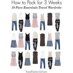 Travel Essentials Packing List: Pack Like a Pro