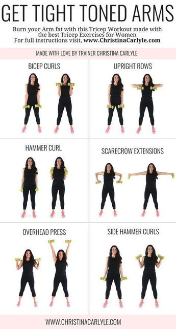 Arm Workout for Women