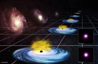 Astronomers Find Dark Energy May Vary Over Time   NASA