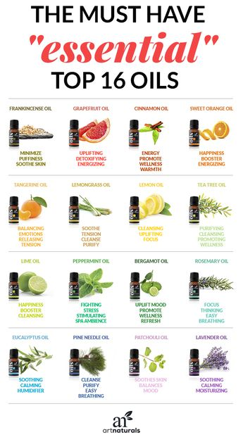 Top 16 Essential Oils Set 160ml