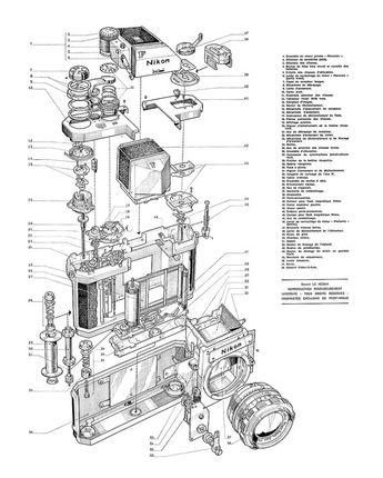 Nikon F SLR - 35mm Rangefinder Camera Poster - Art Print - Blueprint - Patent - Exploited Views - Repair Manual