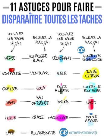 11 Astuces De Grand-Mère Pour Faire Disparaître TOUTES Les Taches.