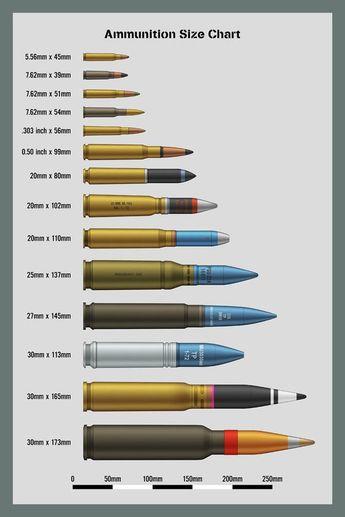Ammunition Size Chart by Claveworks on DeviantArt