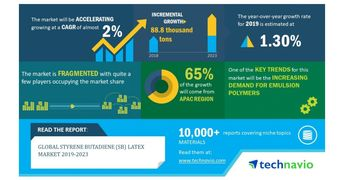 Top 5 Vendors in the Global Styrene Butadiene (SB) Latex Market 2019-2023 | Technavio