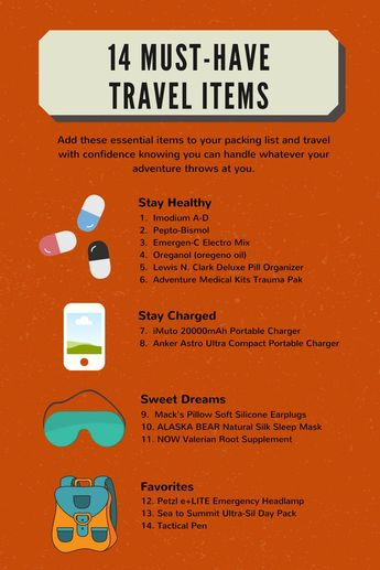 14 Must-Have Travel Items to Add to Your Packing List
