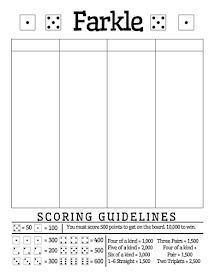 graphic about 10000 Dice Game Rules Printable named A short while ago shared farkle regulations printable Options farkle tips