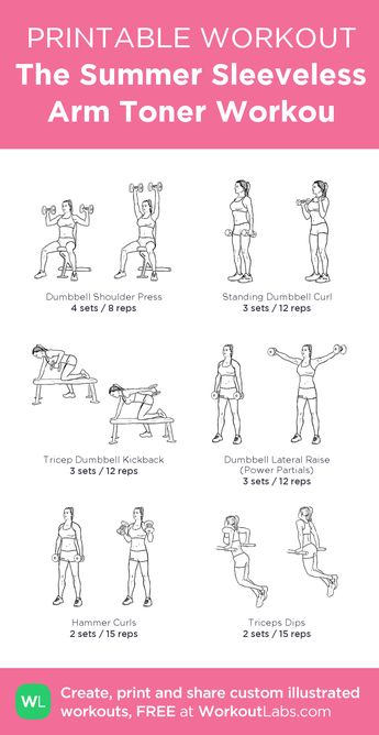 The Summer Sleeveless Arm Toner Workou:my custom printable workout by @WorkoutLabs #workoutlabs #customworkout