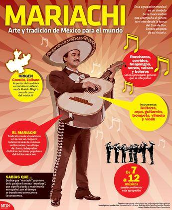 Una gran variedad de celebraciones mexicanas son acompañadas por música de #mariachi, pero ¿conoces el origen de este tipo de agrupaciones? #Infographic
