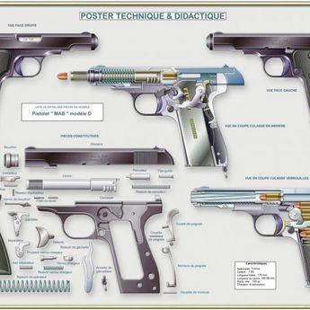 TOKAREV TT 33 – artarmes.com | Posters techniques d'armes