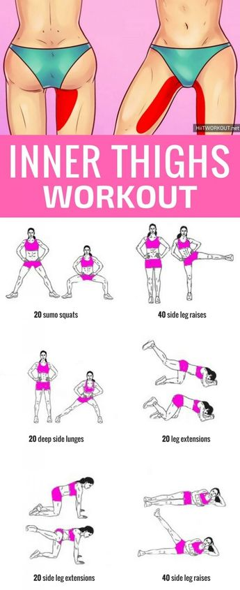 Top 6 exercises for slim, tight and sculpted inner thighs!