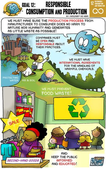 """Here is the comical representation of the Sustainable Development Goal (SDG) 12 - Responsible Consumption and Production.  """"Ensure sustainable consumption and production patterns.""""  The targets of Goal 12 include using eco-friendly production methods and reducing the amount of waste. By 2030, national recycling rates should increase, as measured in tons of material recycled. Further, companies should adopt sustainable practices and publish sustainability reports.  Content source: Wikip"""