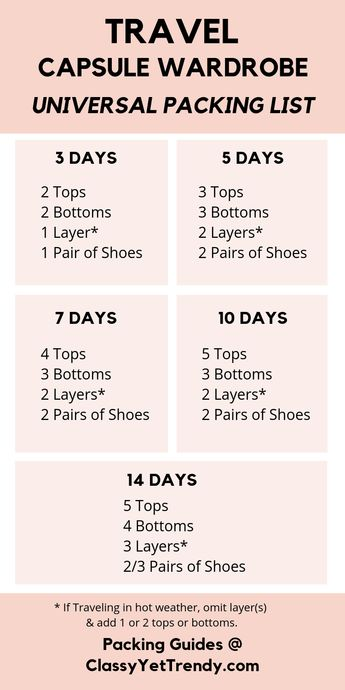 How To Build A Travel Capsule Wardrobe - Classy Yet Trendy - How To Build A Travel Capsule Wardrobe - Classy Yet Trendy - Find out everything about building a travel capsule wardrobe, which clothes, shoes and accessories to pack and how to pack using a carry-on suitcase and packing cubes. Includes a universal packing list. #traveltips #travelhacks #traveloutfit #packinglist #capsulewardrobe #outfitoftheday #outfitideas #vacationoutfits #packingtips #styleblog #travel #packing