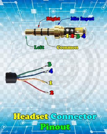 Headset Connector Pinout.