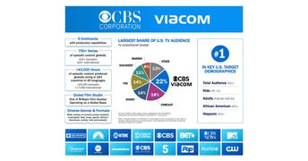 CBS and Viacom to Combine