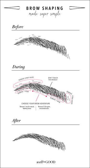 5 tricks for gorgeous eyebrows