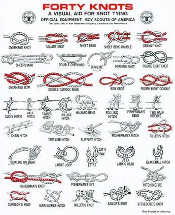 Public Knots & Lashings - Boy Scout Troop 298 (New Hyde Park, New York)