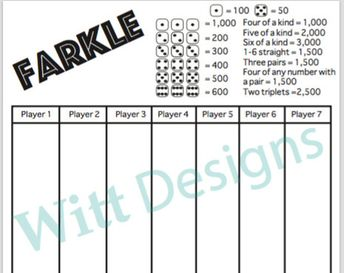 image relating to Free Printable Yardzee Rules named Fixed of 4! 8.5x11 Immediate Obtain Yardzee and Farkle laws